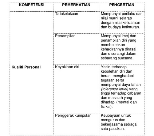 Proses lantikan ptd official from intan